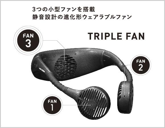 「モノルルド ウェアラブル 3ファン」の製品紹介