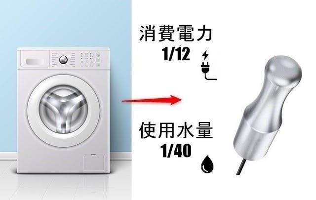 洗濯機と比較してみた!