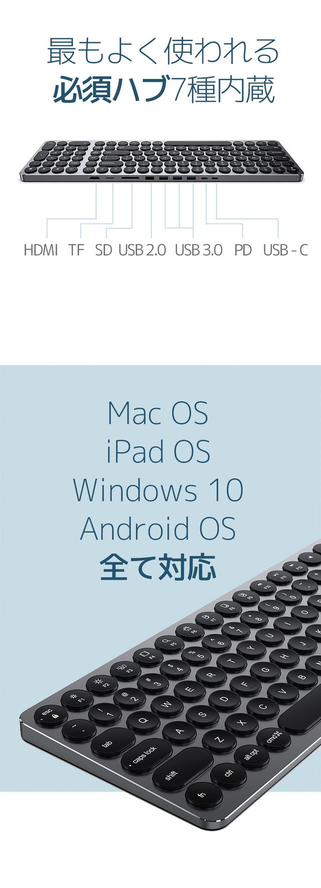7種類の接続が可能に。さらに対応OSも豊富。
