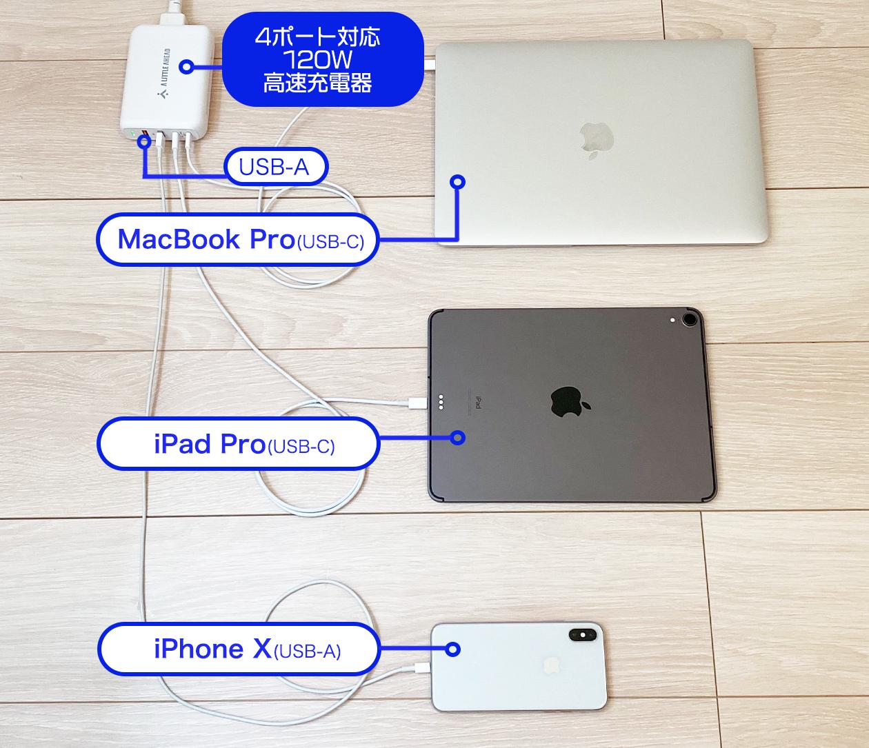 Macbook、iPad、iPhoneを同時に充電できる出力