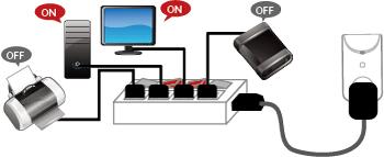 1台で複数機器の消費電力を測定