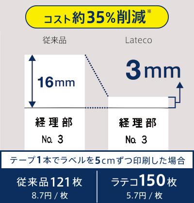Latecoの特徴「減プラ」「低コスト」「効率化」