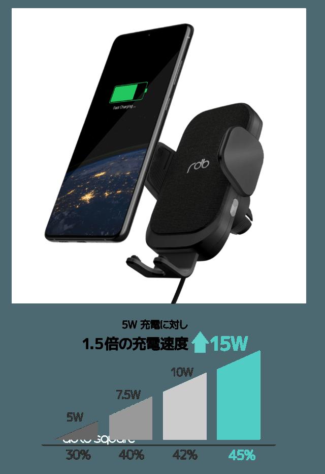 高速ワイヤレス充電対応