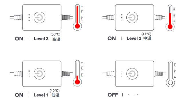 3段階の温め方ができる